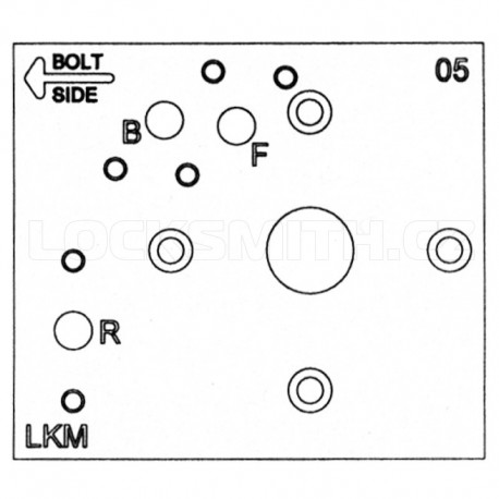 Mechanical Lock Drill Template